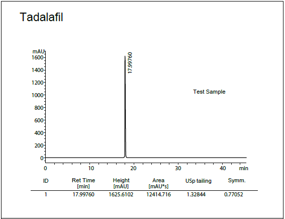 Колонки ВЭЖХ с низким pH C8