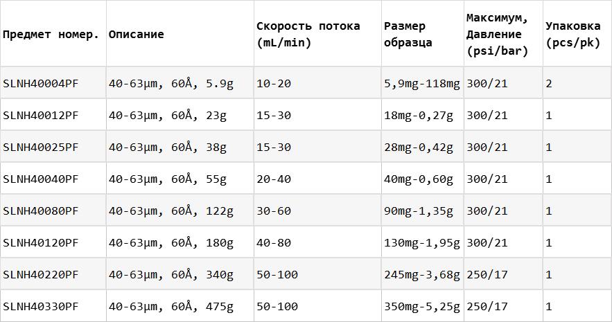 Сферические NH2 картриджи флэш-хроматографии pure